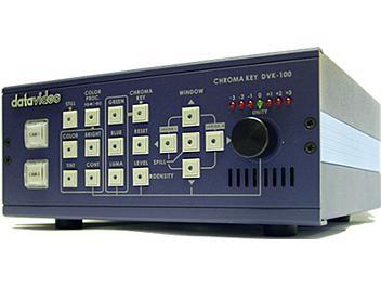 Datavideo DVK-100 Chroma Keyer Kit PAL