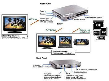 Vosonic VP6060 Flash Recorder