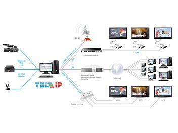StreamLabs Stream TELE 2.2 IP Broadcast Software