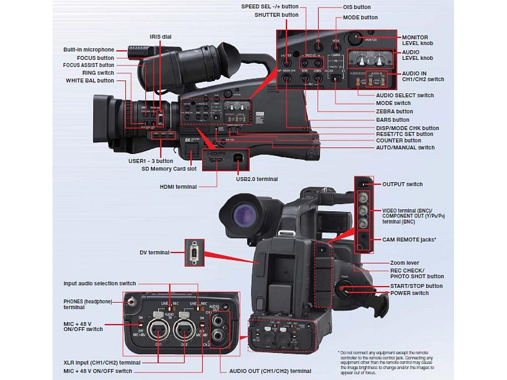 Filmadora panasonic ag-ac130 avccam hd filmadoras profissionais.