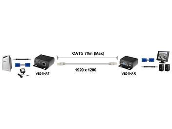 Globalmediapro SHE VE01HA CAT5 High Resolution VGA and Audio Extender (Transmitter and Receiver)