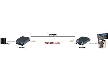 Globalmediapro SHE HE01ST HDMI CAT5 Transmitter