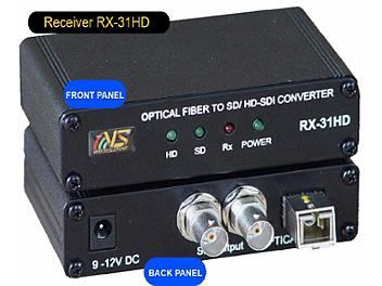 VideoSolutions RX-31HD HD-SDI Fiber-Optic Receiver