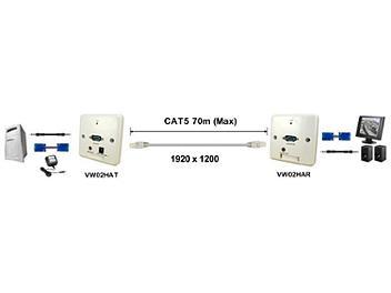 Globalmediapro SHE VW02HA Wall Plate VGA CAT5 Extender (Transmitter and Receiver)