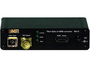 VideoSolutions RH-31 HDMI Fiber-Optic Receiver