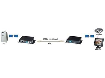 Globalmediapro SHE VE01P Passive VGA CAT5 Extender (Transmitter and Receiver)